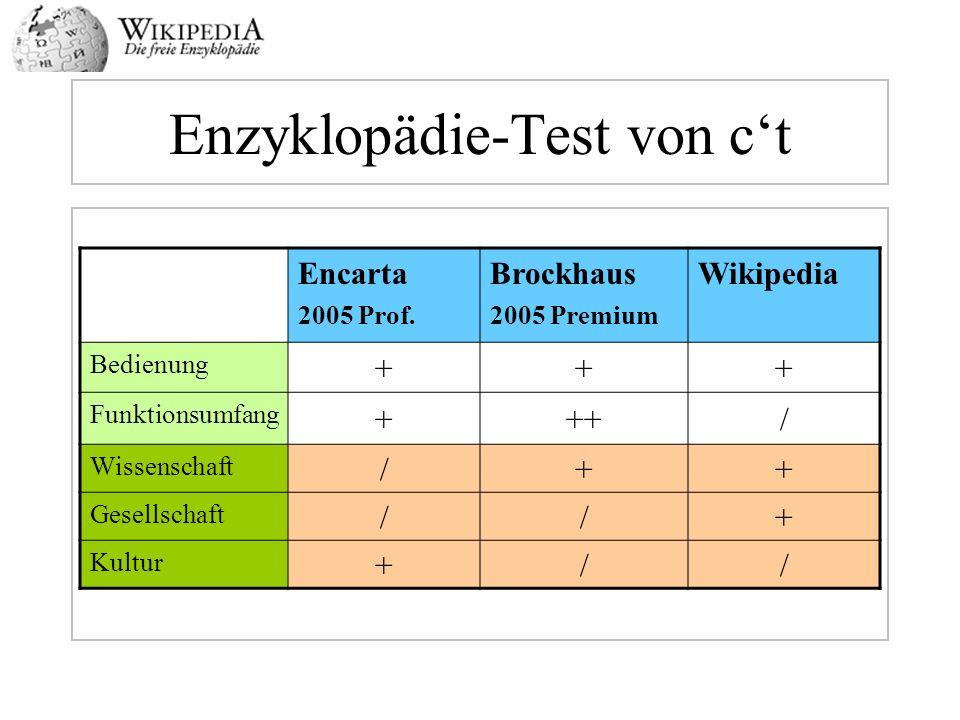 Enzyklopädie-Test von ct Encarta 2005 Prof. Brockhaus 2005 Premium Wikipedia Bedienung +++ Funktionsumfang +++/ Wissenschaft /++ Gesellschaft //+ Kult