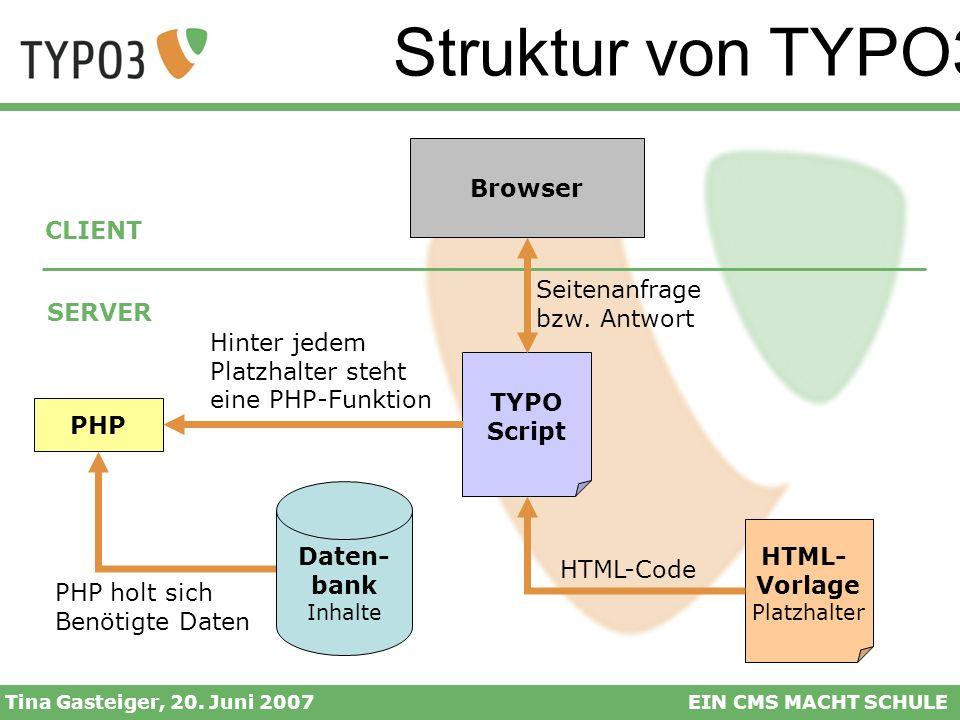 Struktur von TYPO3 Tina Gasteiger, 20. Juni 2007EIN CMS MACHT SCHULE Daten- bank Inhalte Browser CLIENT SERVER HTML- Vorlage Platzhalter PHP TYPO Scri