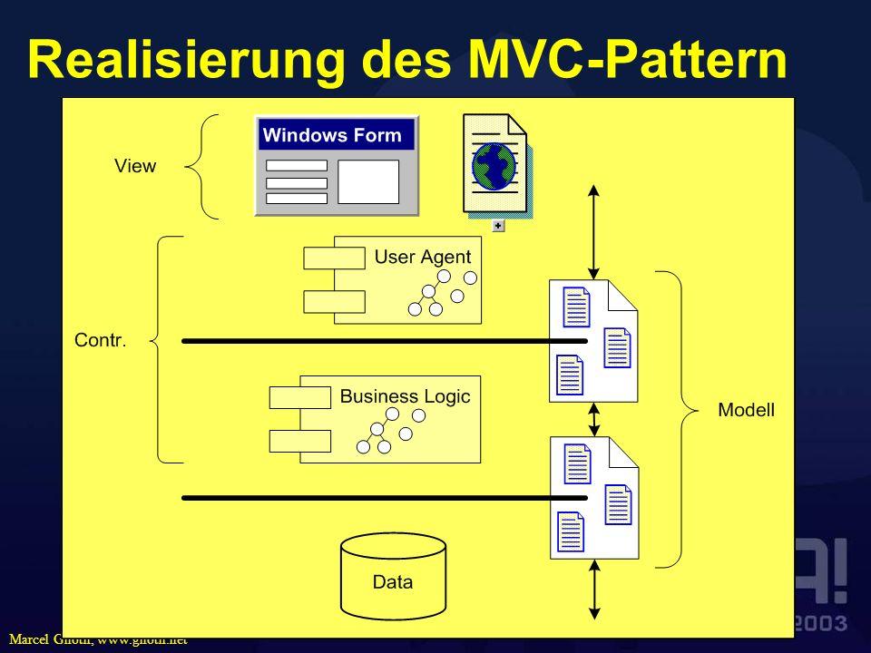 Marcel Gnoth, www.gnoth.net Realisierung des MVC-Pattern