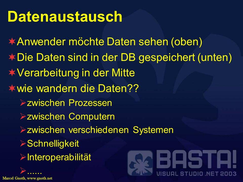 Marcel Gnoth, www.gnoth.net Datenaustausch Anwender möchte Daten sehen (oben) Die Daten sind in der DB gespeichert (unten) Verarbeitung in der Mitte w