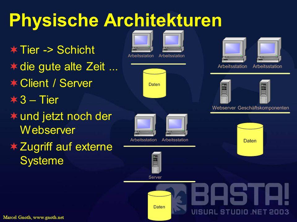 Marcel Gnoth, www.gnoth.net Physische Architekturen Tier -> Schicht die gute alte Zeit... Client / Server 3 – Tier und jetzt noch der Webserver Zugrif