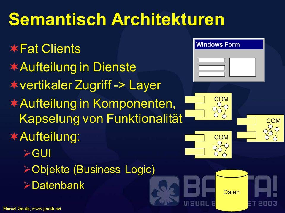 Marcel Gnoth, www.gnoth.net Semantisch Architekturen Fat Clients Aufteilung in Dienste vertikaler Zugriff -> Layer Aufteilung in Komponenten, Kapselun