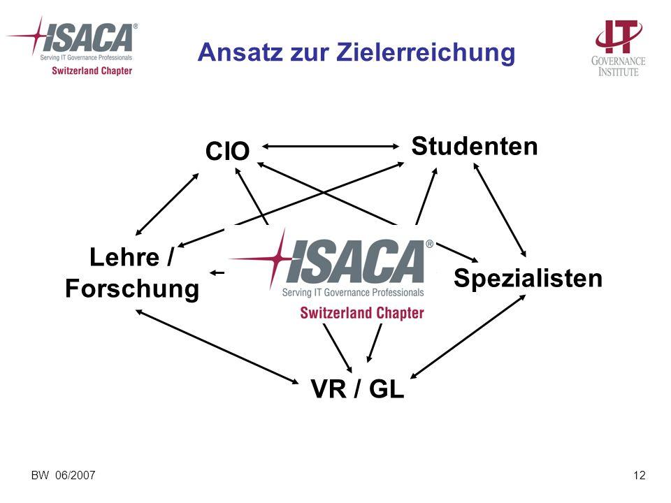 BW 06/200712 Ansatz zur Zielerreichung CIO VR / GL Spezialisten Lehre / Forschung Studenten