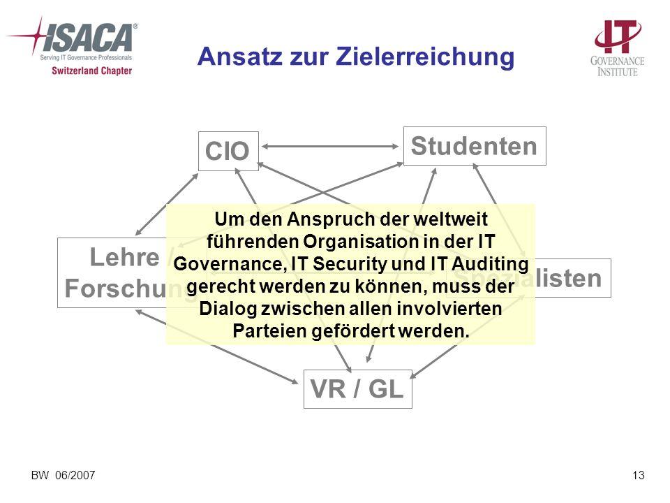 BW 06/200713 Ansatz zur Zielerreichung CIO VR / GL Spezialisten Lehre / Forschung Studenten Um den Anspruch der weltweit führenden Organisation in der