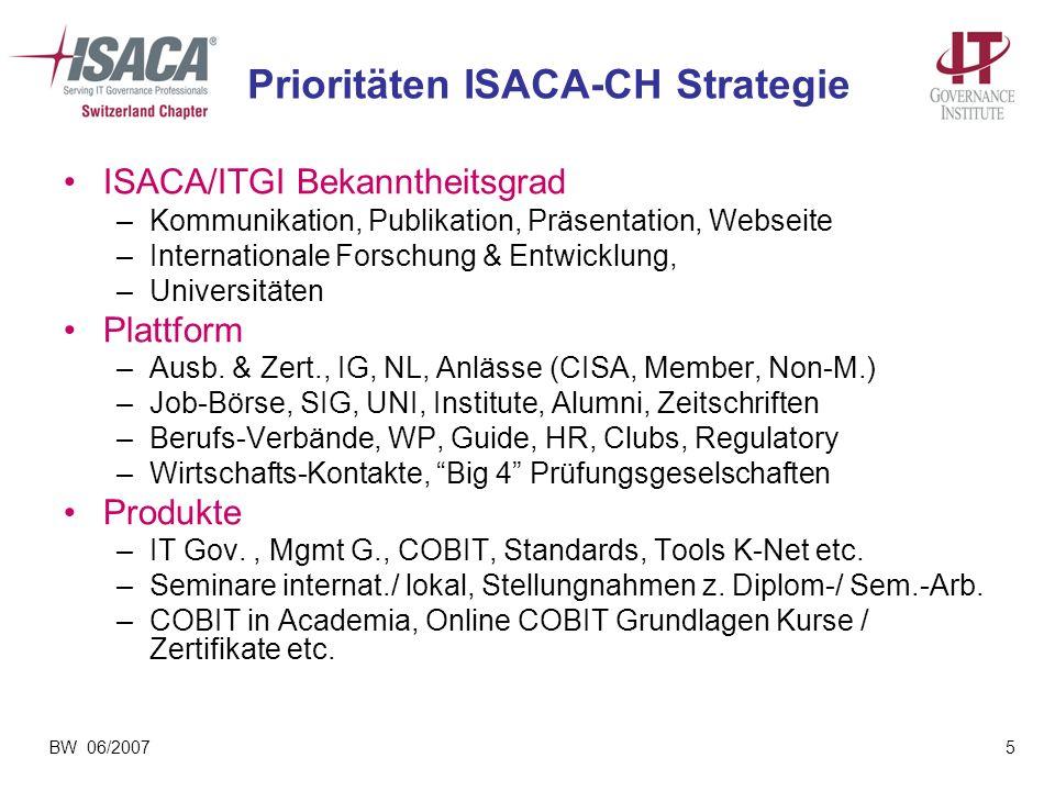 BW 06/20075 Prioritäten ISACA-CH Strategie ISACA/ITGI Bekanntheitsgrad –Kommunikation, Publikation, Präsentation, Webseite –Internationale Forschung &