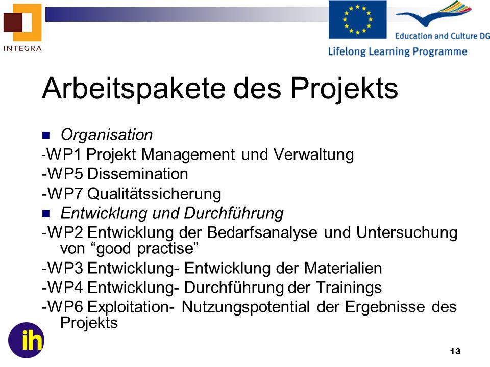 13 Arbeitspakete des Projekts Organisation - WP1 Projekt Management und Verwaltung -WP5 Dissemination -WP7 Qualitätssicherung Entwicklung und Durchfüh
