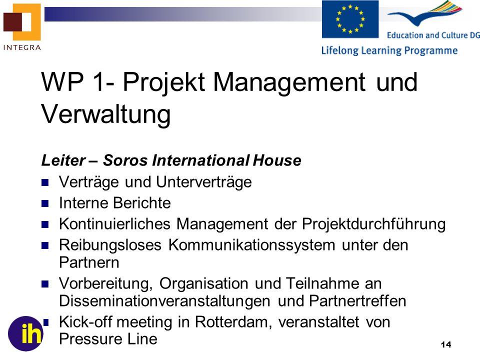 14 WP 1- Projekt Management und Verwaltung Leiter – Soros International House Verträge und Unterverträge Interne Berichte Kontinuierliches Management