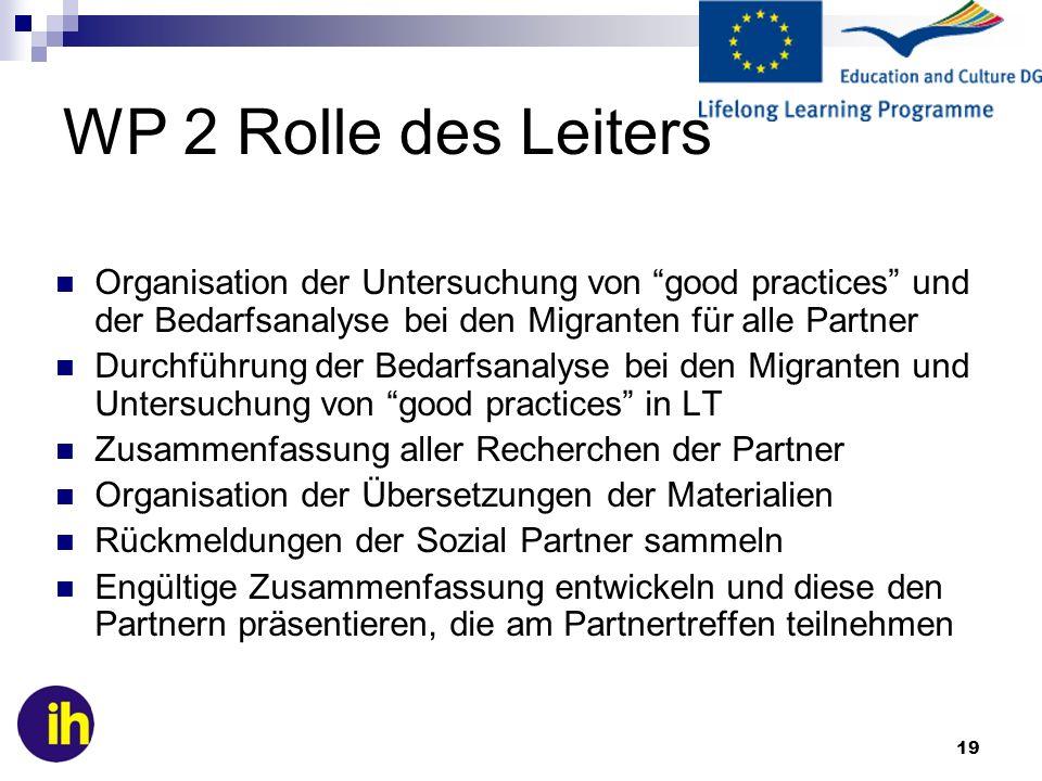 19 WP 2 Rolle des Leiters Organisation der Untersuchung von good practices und der Bedarfsanalyse bei den Migranten für alle Partner Durchführung der