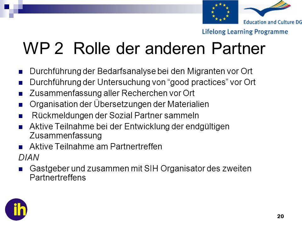 20 Durchführung der Bedarfsanalyse bei den Migranten vor Ort Durchführung der Untersuchung von good practices vor Ort Zusammenfassung aller Recherchen