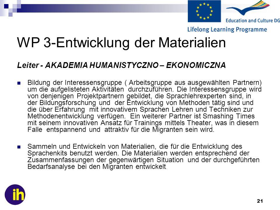 21 WP 3-Entwicklung der Materialien Leiter - AKADEMIA HUMANISTYCZNO – EKONOMICZNA Bildung der Interessensgruppe ( Arbeitsgruppe aus ausgewählten Partnern) um die aufgelisteten Aktivitäten durchzuführen.