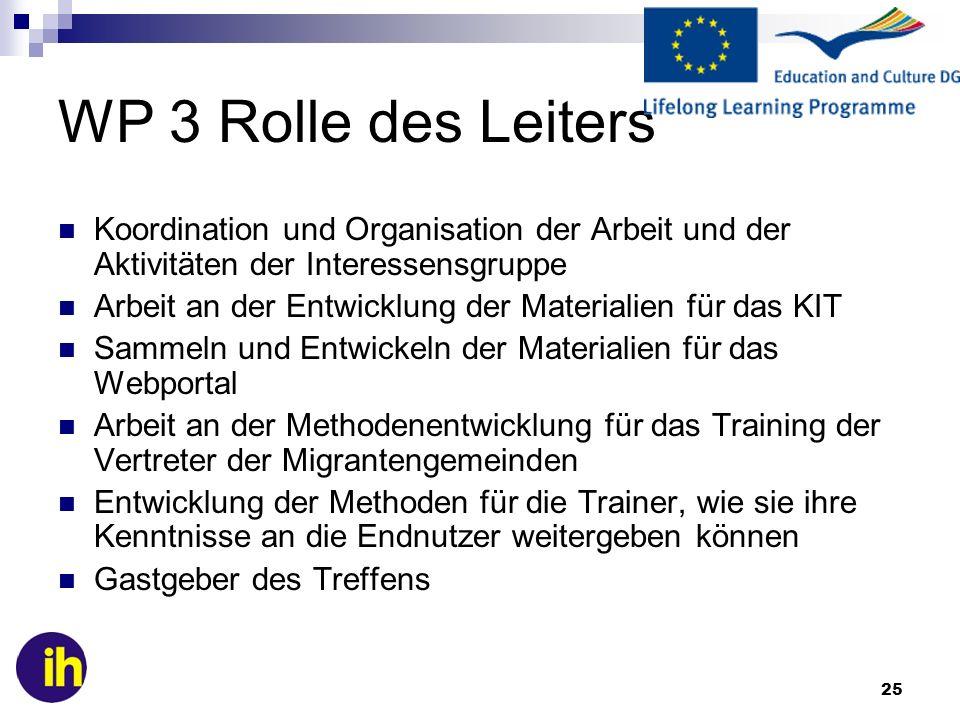 25 WP 3 Rolle des Leiters Koordination und Organisation der Arbeit und der Aktivitäten der Interessensgruppe Arbeit an der Entwicklung der Materialien