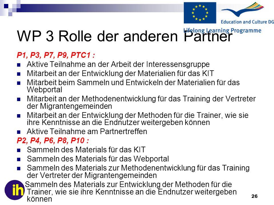 26 WP 3 Rolle der anderen Partner P1, P3, P7, P9, PTC1 : Aktive Teilnahme an der Arbeit der Interessensgruppe Mitarbeit an der Entwicklung der Materialien für das KIT Mitarbeit beim Sammeln und Entwickeln der Materialien für das Webportal Mitarbeit an der Methodenentwicklung für das Training der Vertreter der Migrantengemeinden Mitarbeit an der Entwicklung der Methoden für die Trainer, wie sie ihre Kenntnisse an die Endnutzer weitergeben können Aktive Teilnahme am Partnertreffen P2, P4, P6, P8, P10 : Sammeln des Materials für das KIT Sammeln des Materials für das Webportal Sammeln des Materials zur Methodenentwicklung für das Training der Vertreter der Migrantengemeinden d Sammeln des Materials zur Entwicklung der Methoden für die Trainer, wie sie ihre Kenntnisse an die Endnutzer weitergeben können