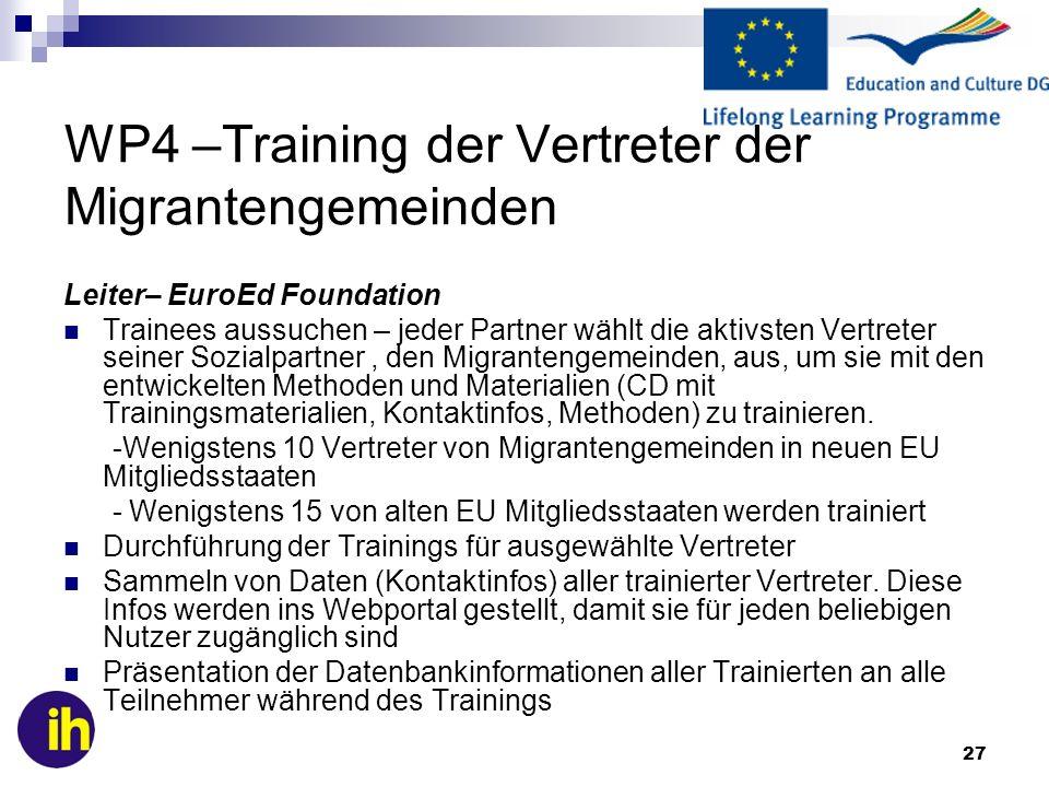 27 WP4 –Training der Vertreter der Migrantengemeinden Leiter– EuroEd Foundation Trainees aussuchen – jeder Partner wählt die aktivsten Vertreter seiner Sozialpartner, den Migrantengemeinden, aus, um sie mit den entwickelten Methoden und Materialien (CD mit Trainingsmaterialien, Kontaktinfos, Methoden) zu trainieren.