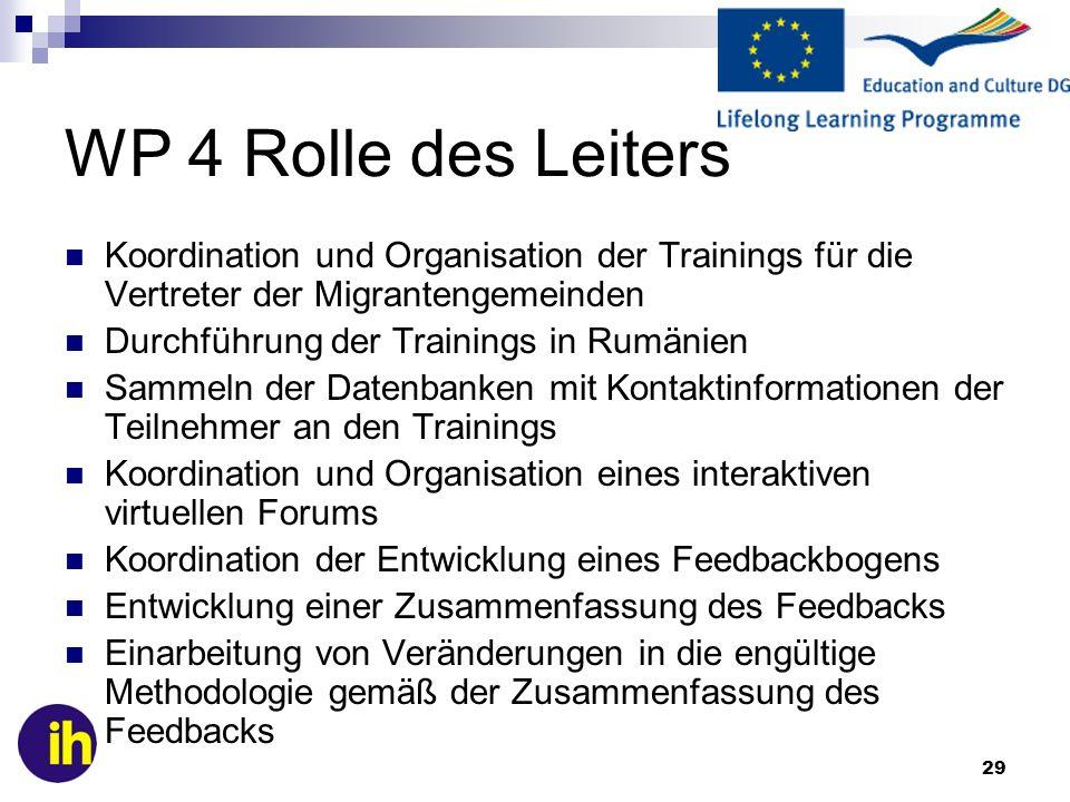 29 WP 4 Rolle des Leiters Koordination und Organisation der Trainings für die Vertreter der Migrantengemeinden Durchführung der Trainings in Rumänien