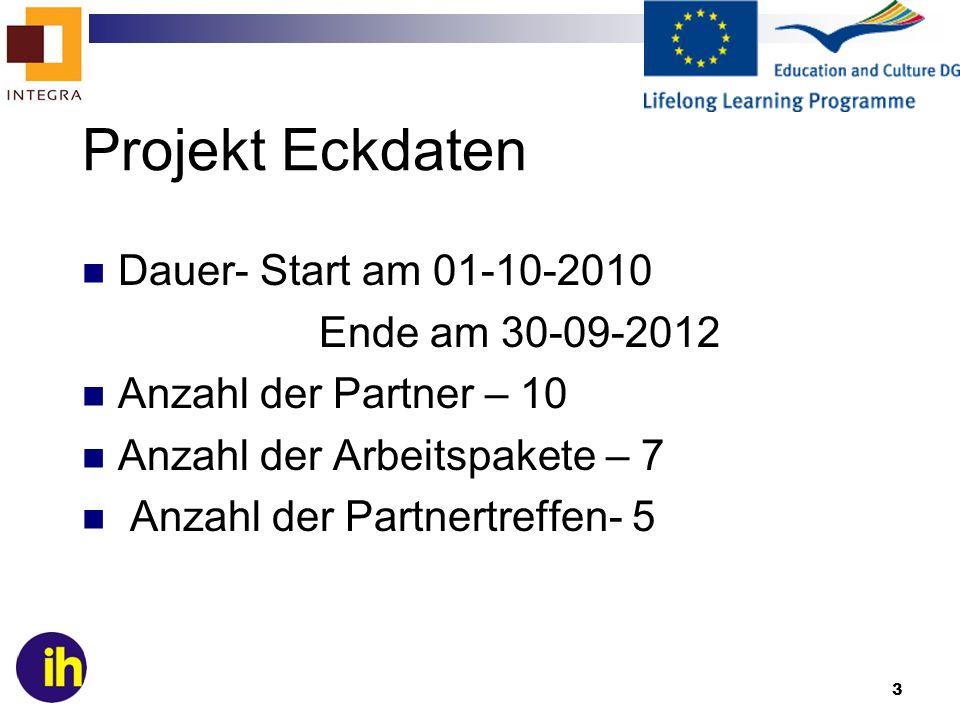 3 Projekt Eckdaten Dauer- Start am 01-10-2010 Ende am 30-09-2012 Anzahl der Partner – 10 Anzahl der Arbeitspakete – 7 Anzahl der Partnertreffen- 5