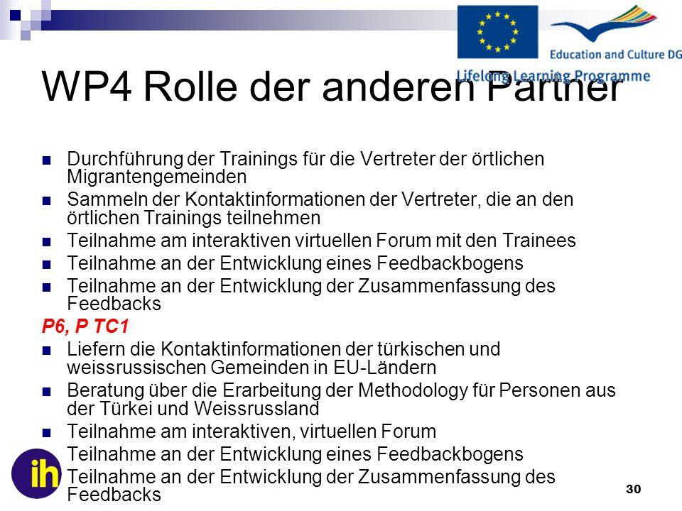 30 WP4 Rolle der anderen Partner Durchführung der Trainings für die Vertreter der örtlichen Migrantengemeinden Sammeln der Kontaktinformationen der Ve