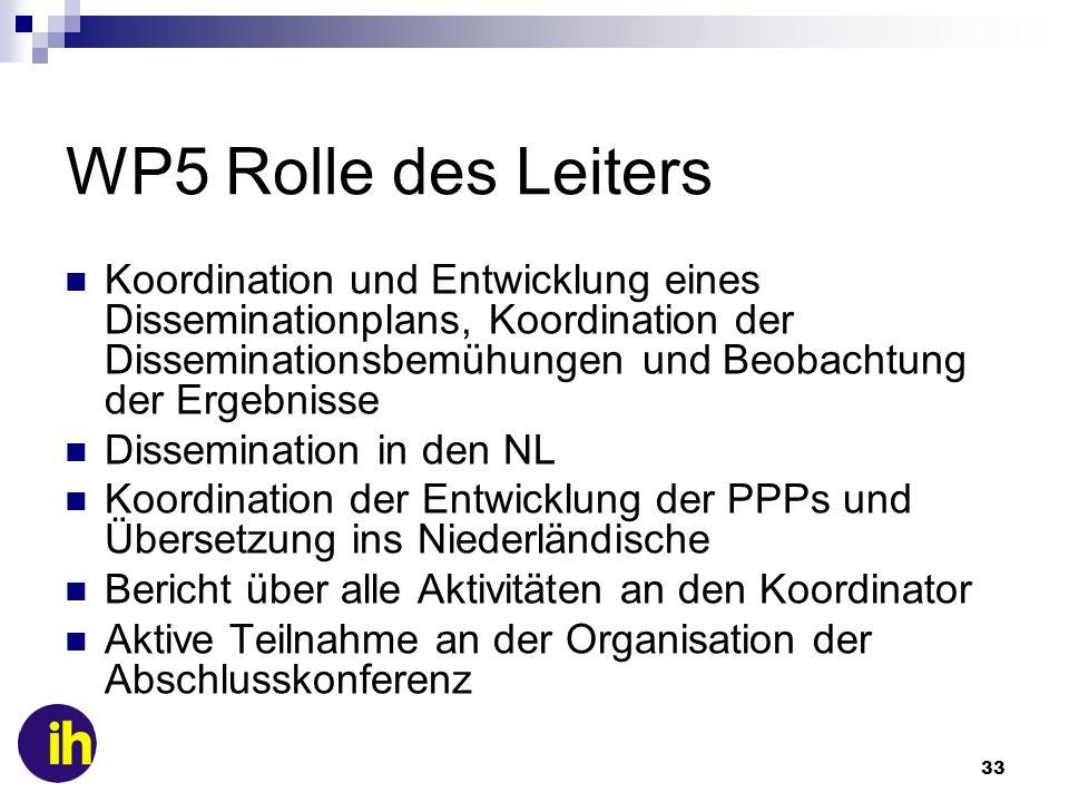 33 WP5 Rolle des Leiters Koordination und Entwicklung eines Disseminationplans, Koordination der Disseminationsbemühungen und Beobachtung der Ergebnis