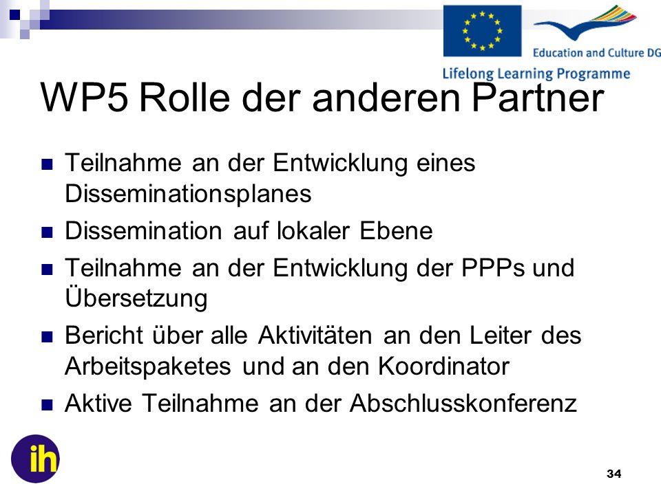 34 WP5 Rolle der anderen Partner Teilnahme an der Entwicklung eines Disseminationsplanes Dissemination auf lokaler Ebene Teilnahme an der Entwicklung
