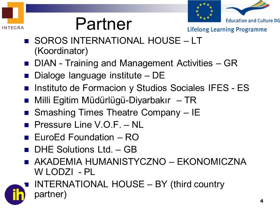 4 Partner SOROS INTERNATIONAL HOUSE – LT (Koordinator) DIAN - Training and Management Activities – GR Dialoge language institute – DE Instituto de For