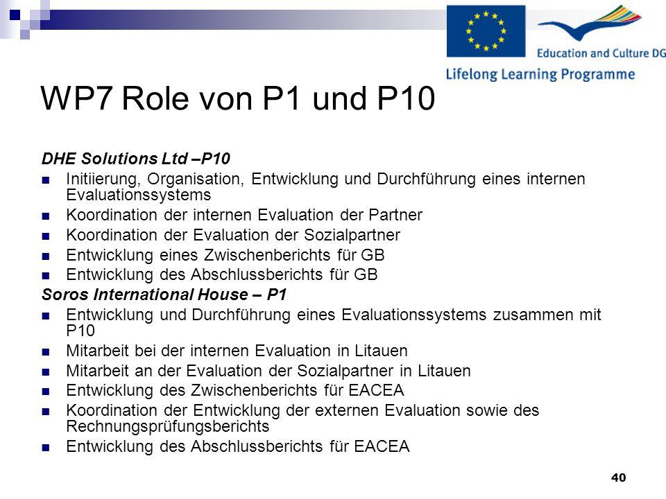 40 WP7 Role von P1 und P10 DHE Solutions Ltd –P10 Initiierung, Organisation, Entwicklung und Durchführung eines internen Evaluationssystems Koordinati