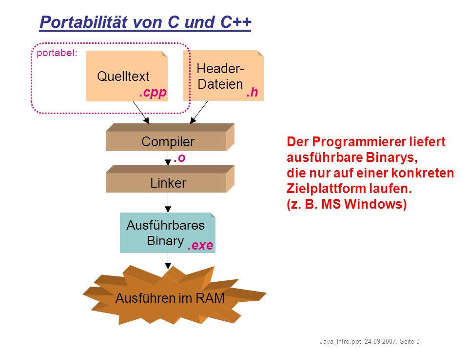 Java_Intro.ppt, 24.09.2007, Seite 3 Linker Portabilität von C und C++ Compiler Ausführen im RAM Quelltext Header- Dateien.h.cpp.o Der Programmierer liefert ausführbare Binarys, die nur auf einer konkreten Zielplattform laufen.