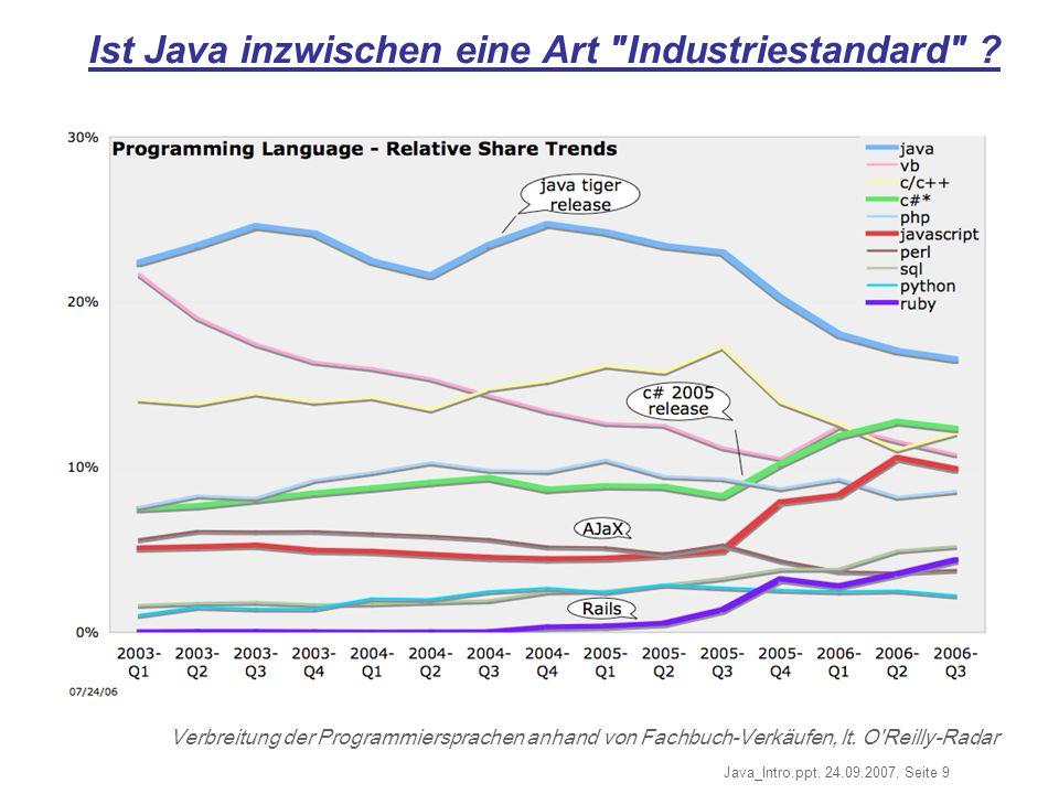 Java_Intro.ppt, 24.09.2007, Seite 9 Ist Java inzwischen eine Art Industriestandard .