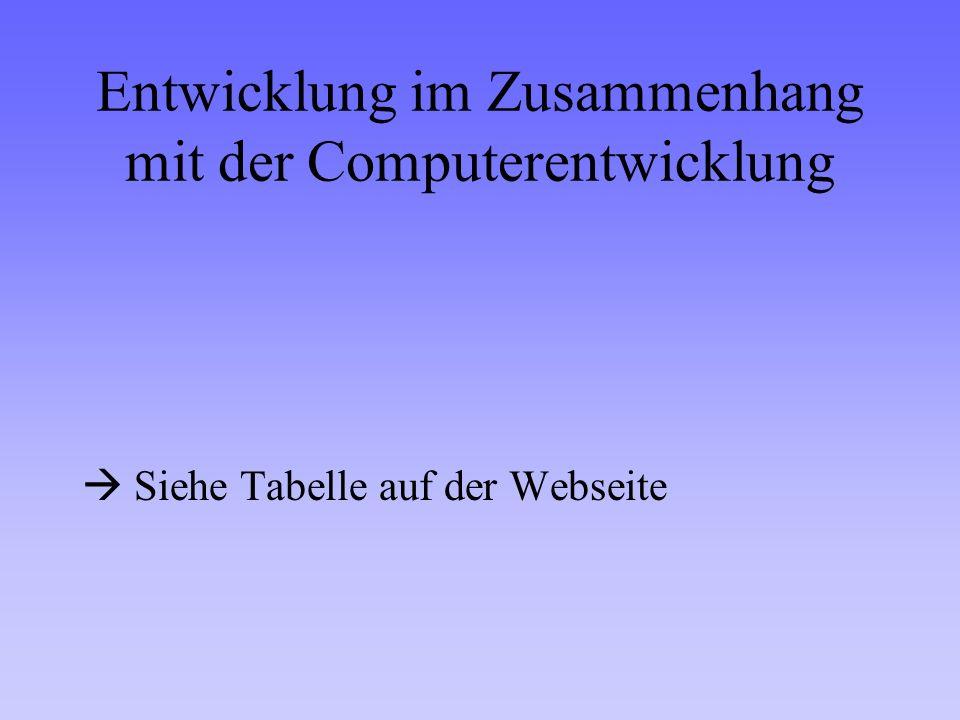Entwicklung im Zusammenhang mit der Computerentwicklung Siehe Tabelle auf der Webseite
