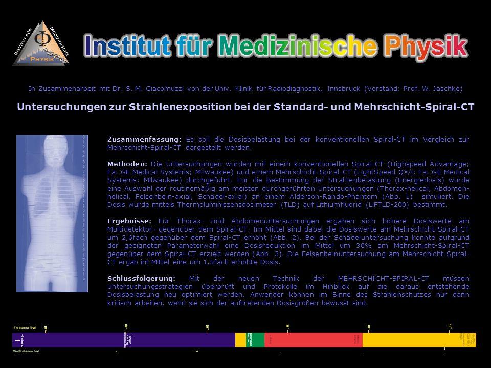 In Zusammenarbeit mit Dr. S. M. Giacomuzzi von der Univ. Klinik für Radiodiagnostik, Innsbruck (Vorstand: Prof. W. Jaschke) Untersuchungen zur Strahle