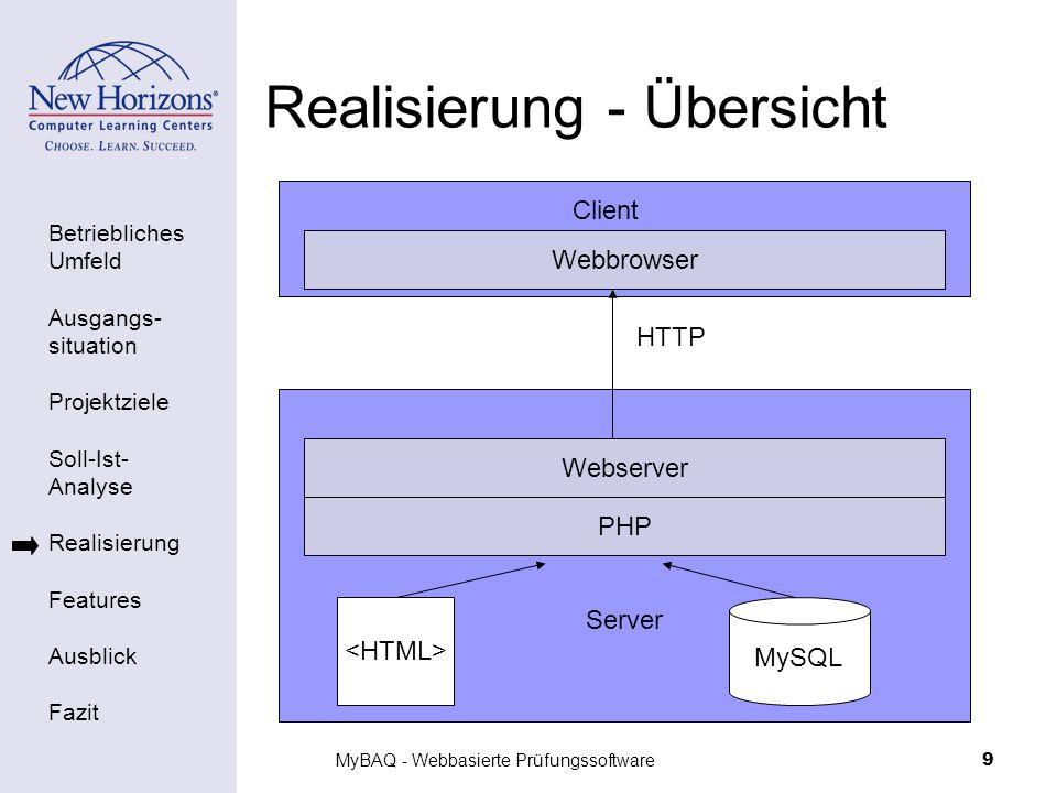 Betriebliches Umfeld Ausgangs- situation Projektziele Soll-Ist- Analyse Realisierung Features Ausblick Fazit MyBAQ - Webbasierte Prüfungssoftware9 Rea