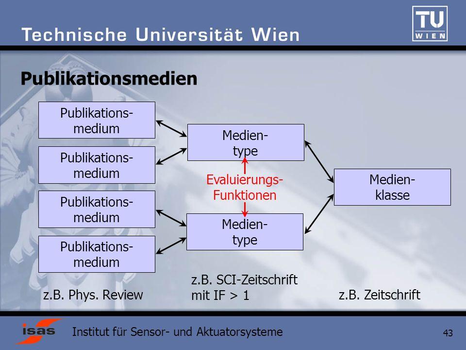 Institut für Sensor- und Aktuatorsysteme 43 Publikationsmedien Publikations- medium Publikations- medium z.B.