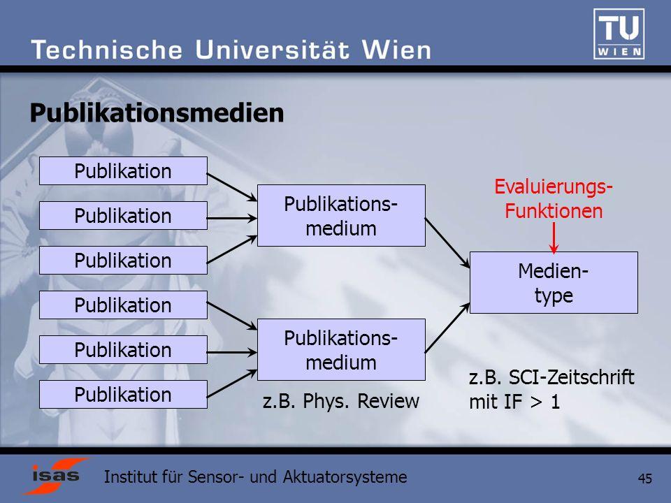 Institut für Sensor- und Aktuatorsysteme 45 Publikationsmedien Publikation Publikations- medium Publikations- medium Medien- type Evaluierungs- Funktionen z.B.