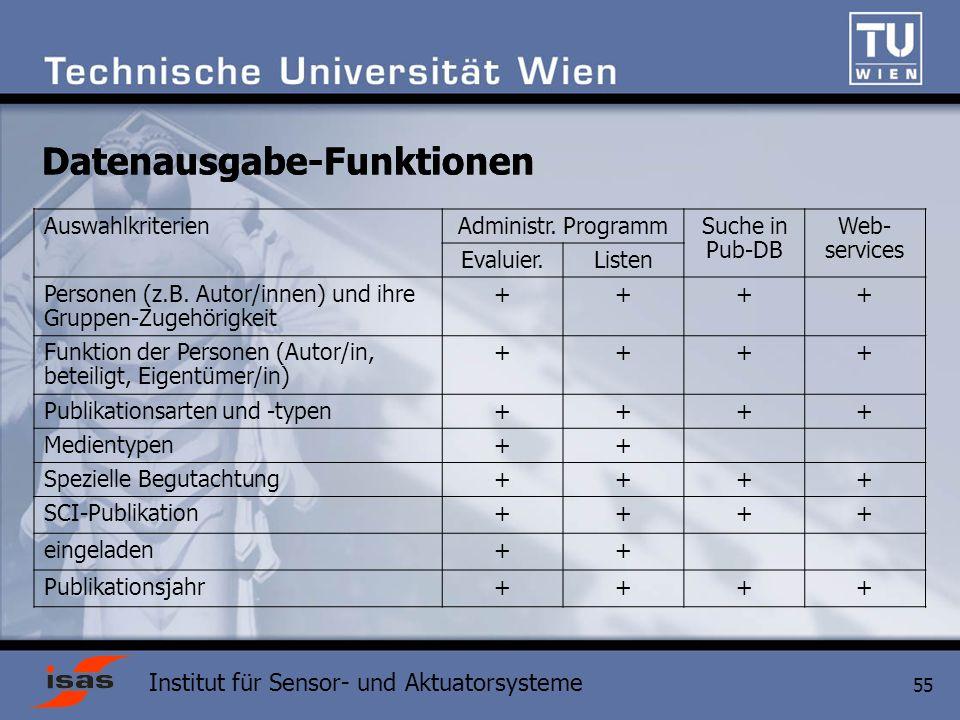 Institut für Sensor- und Aktuatorsysteme 55 AuswahlkriterienAdministr.