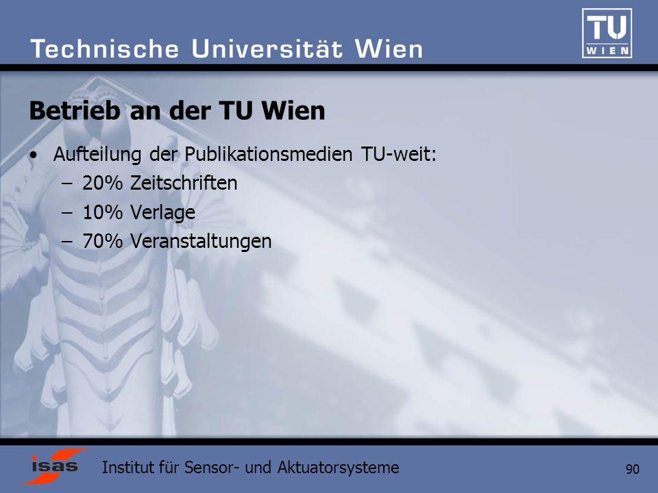 Institut für Sensor- und Aktuatorsysteme 90 Betrieb an der TU Wien Aufteilung der Publikationsmedien TU-weit: –20% Zeitschriften –10% Verlage –70% Veranstaltungen