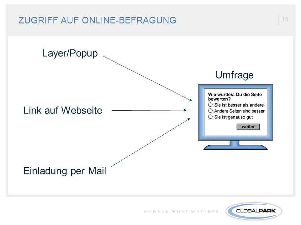 15 ZUGRIFF AUF ONLINE-BEFRAGUNG Layer/Popup Link auf Webseite Einladung per Mail Umfrage