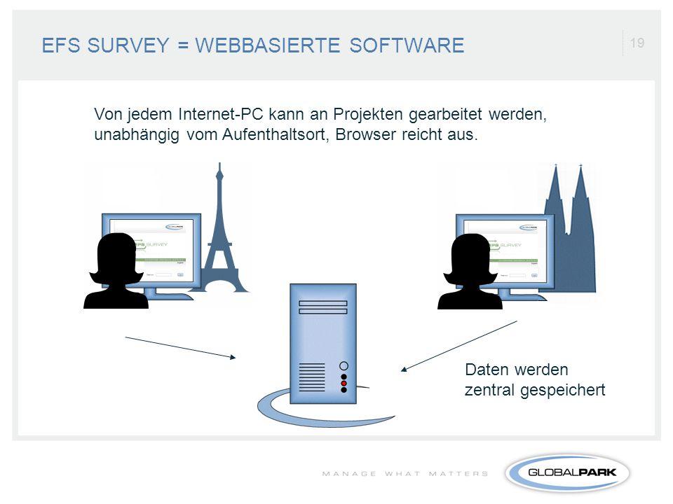 19 EFS SURVEY = WEBBASIERTE SOFTWARE Von jedem Internet-PC kann an Projekten gearbeitet werden, unabhängig vom Aufenthaltsort, Browser reicht aus. Dat