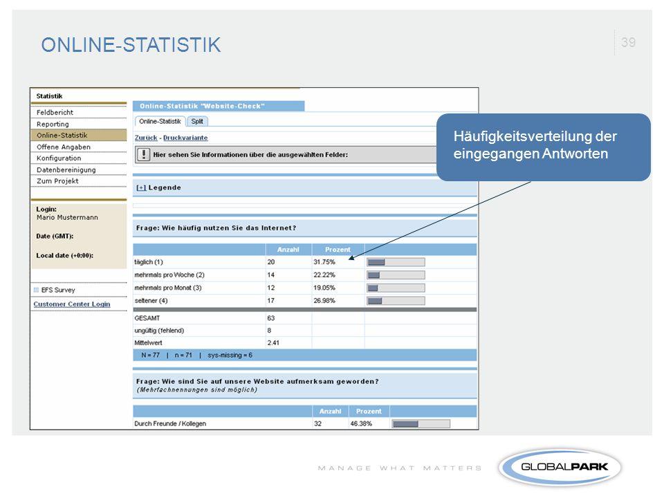 39 Häufigkeitsverteilung der eingegangen Antworten ONLINE-STATISTIK