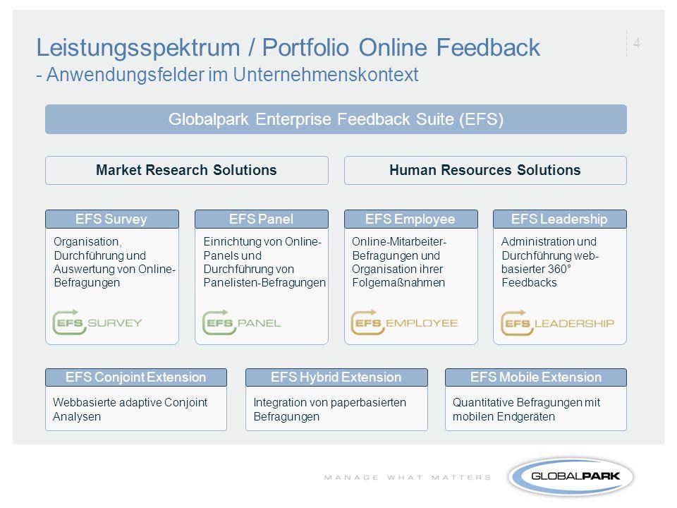 4 Leistungsspektrum / Portfolio Online Feedback - Anwendungsfelder im Unternehmenskontext Organisation, Durchführung und Auswertung von Online- Befrag