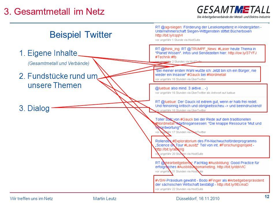Wir treffen uns im NetzMartin Leutz Düsseldorf, 16.11.2010 12 Beispiel Twitter 1. Eigene Inhalte (Gesamtmetall und Verbände) 2. Fundstücke rund um uns