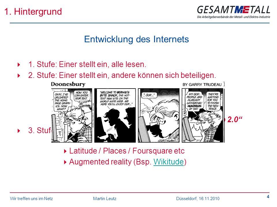 Wir treffen uns im NetzMartin Leutz Düsseldorf, 16.11.2010 4 1. Hintergrund Entwicklung des Internets 1. Stufe: Einer stellt ein, alle lesen. 2. Stufe
