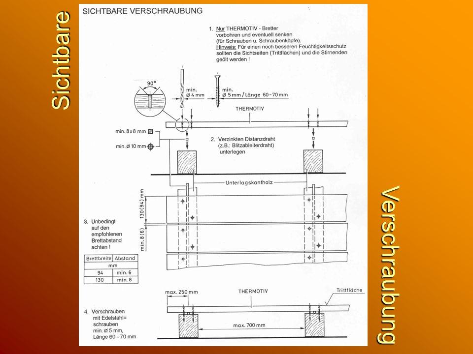 Möglichkeiten der Verlegung 1. 1.Sichtbare Verschraubung Schrauben direkt von oben auf Polsterholz bzw. Unterkonstruktion (unbedingt vorbohren !!) 2.