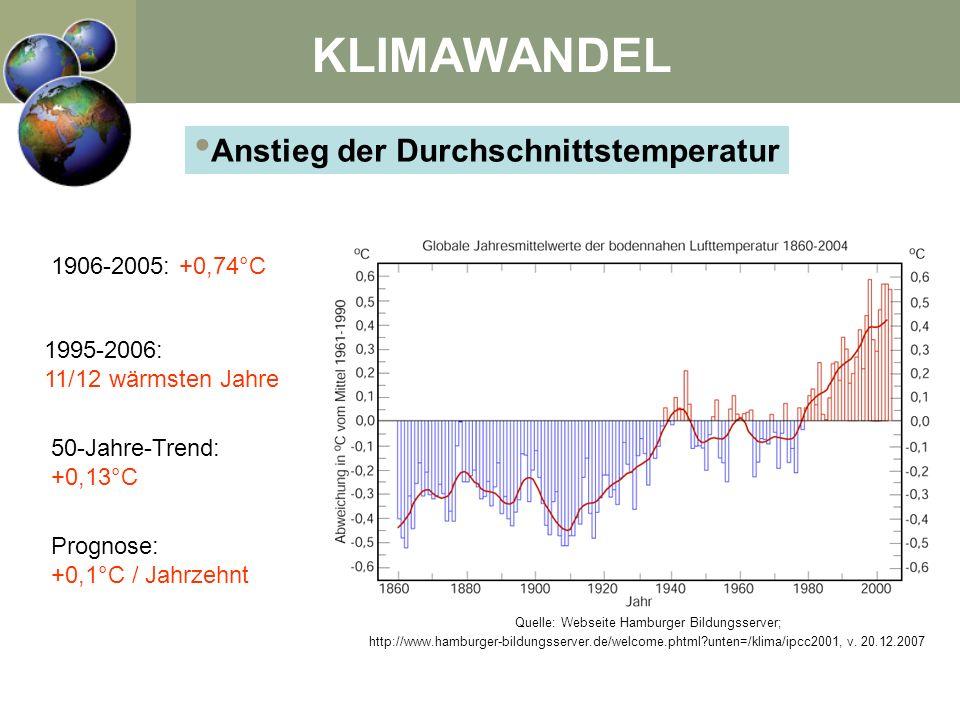 Anstieg der Durchschnittstemperatur Quelle: Webseite Hamburger Bildungsserver; http://www.hamburger-bildungsserver.de/welcome.phtml?unten=/klima/ipcc2