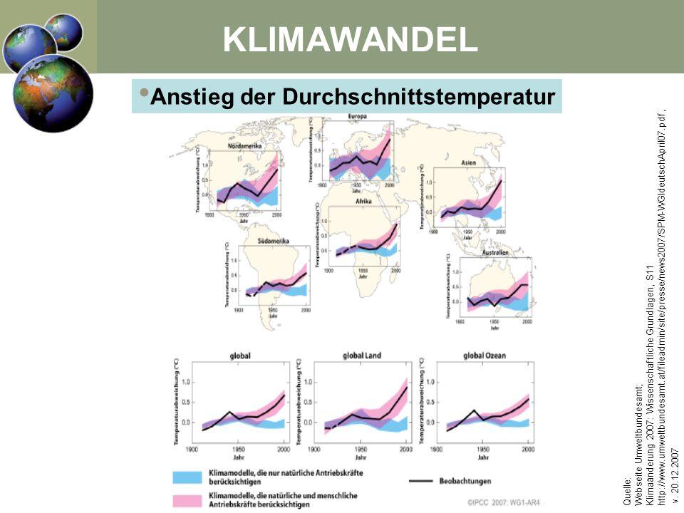 Anstieg der Durchschnittstemperatur Quelle: Webseite Umweltbundesamt; Klimaänderung 2007: Wissenschaftliche Grundlagen, S11 http://www.umweltbundesamt