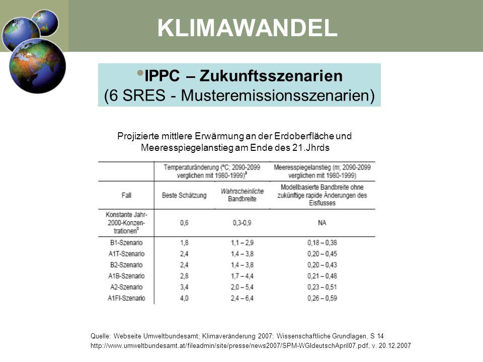 IPPC – Zukunftsszenarien (6 SRES - Musteremissionsszenarien) Quelle: Webseite Umweltbundesamt; Klimaveränderung 2007: Wissenschaftliche Grundlagen, S