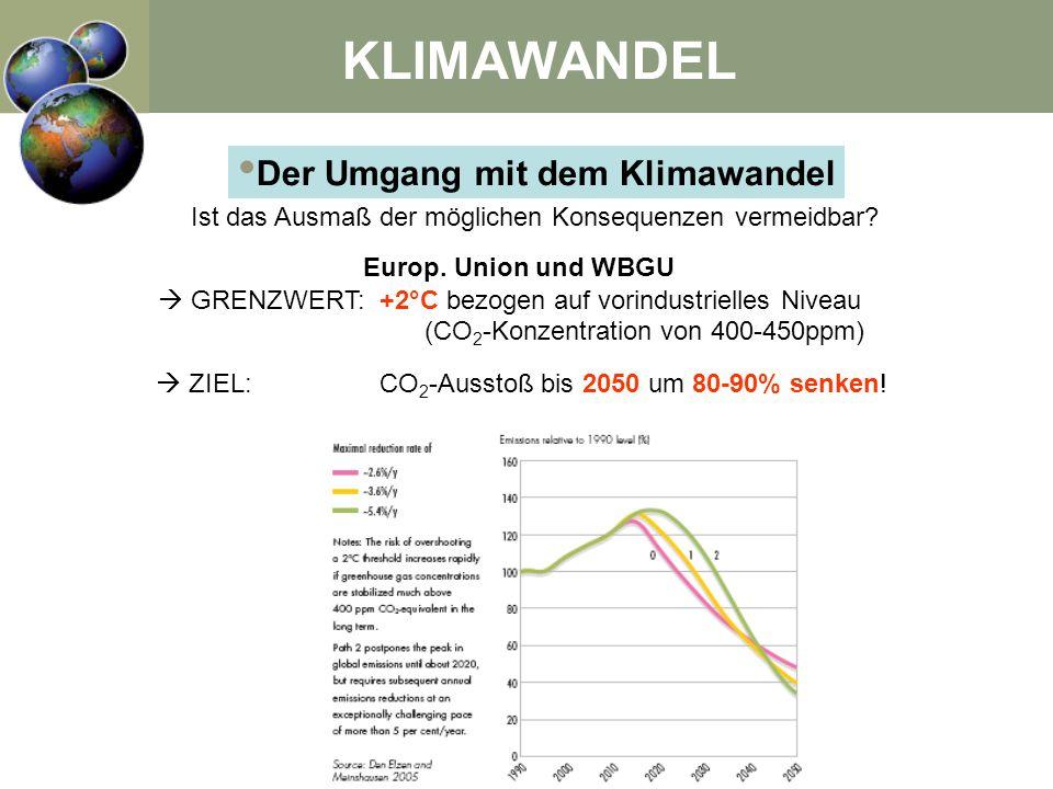Der Umgang mit dem Klimawandel Ist das Ausmaß der möglichen Konsequenzen vermeidbar? Europ. Union und WBGU GRENZWERT: +2°C bezogen auf vorindustrielle