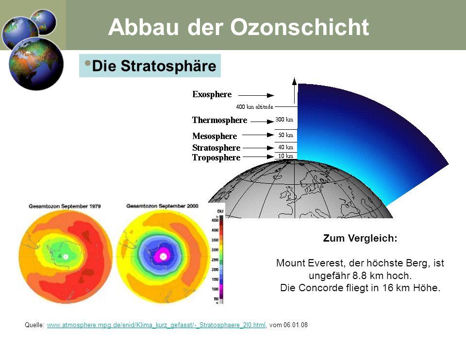 Die Stratosphäre Abbau der Ozonschicht Quelle: www.atmosphere.mpg.de/enid/Klima_kurz_gefasst/-_Stratosphaere_2l0.html, vom 06.01.08www.atmosphere.mpg.