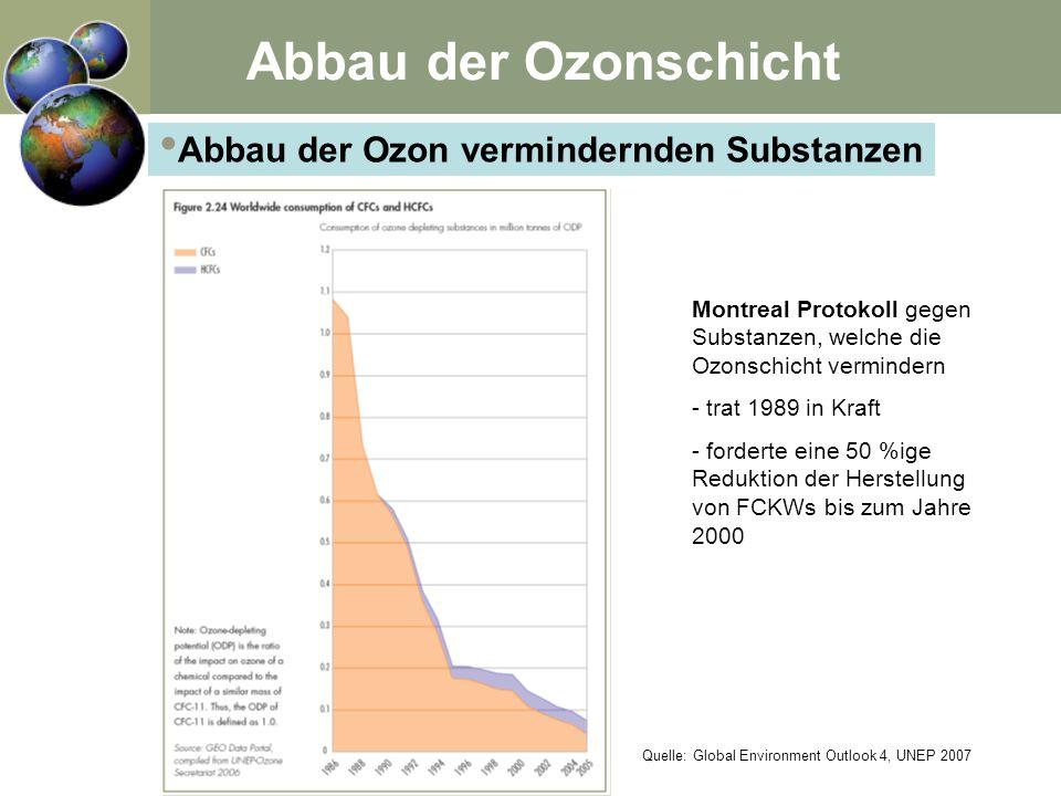 Abbau der Ozon vermindernden Substanzen Abbau der Ozonschicht Quelle: Global Environment Outlook 4, UNEP 2007 Montreal Protokoll gegen Substanzen, wel