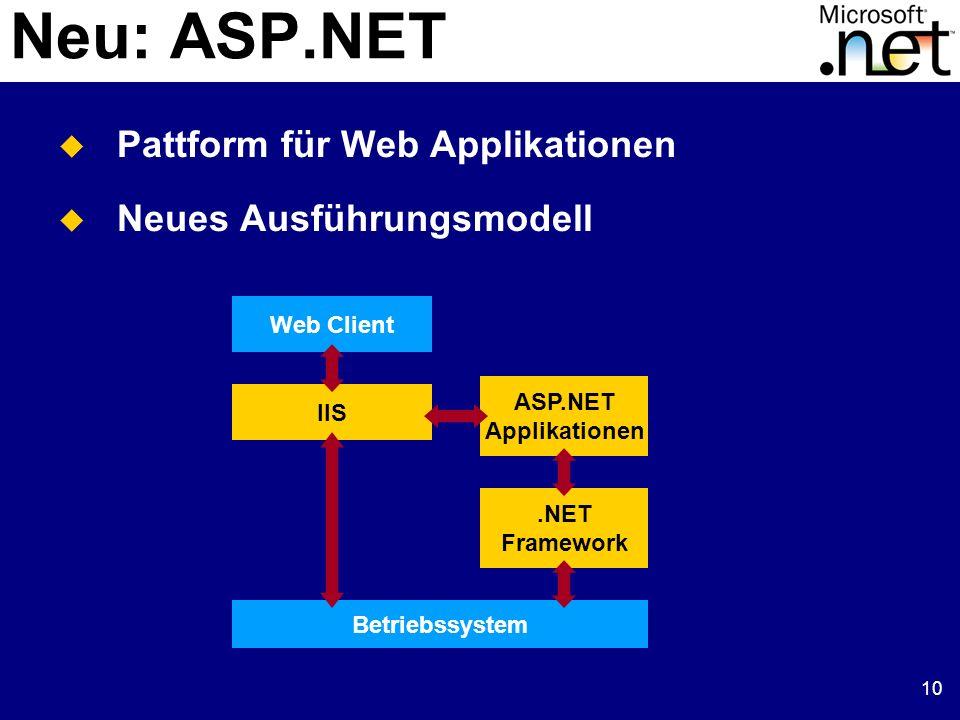 10 Neu: ASP.NET Pattform für Web Applikationen Neues Ausführungsmodell Web Client Betriebssystem ASP.NET Applikationen IIS.NET Framework