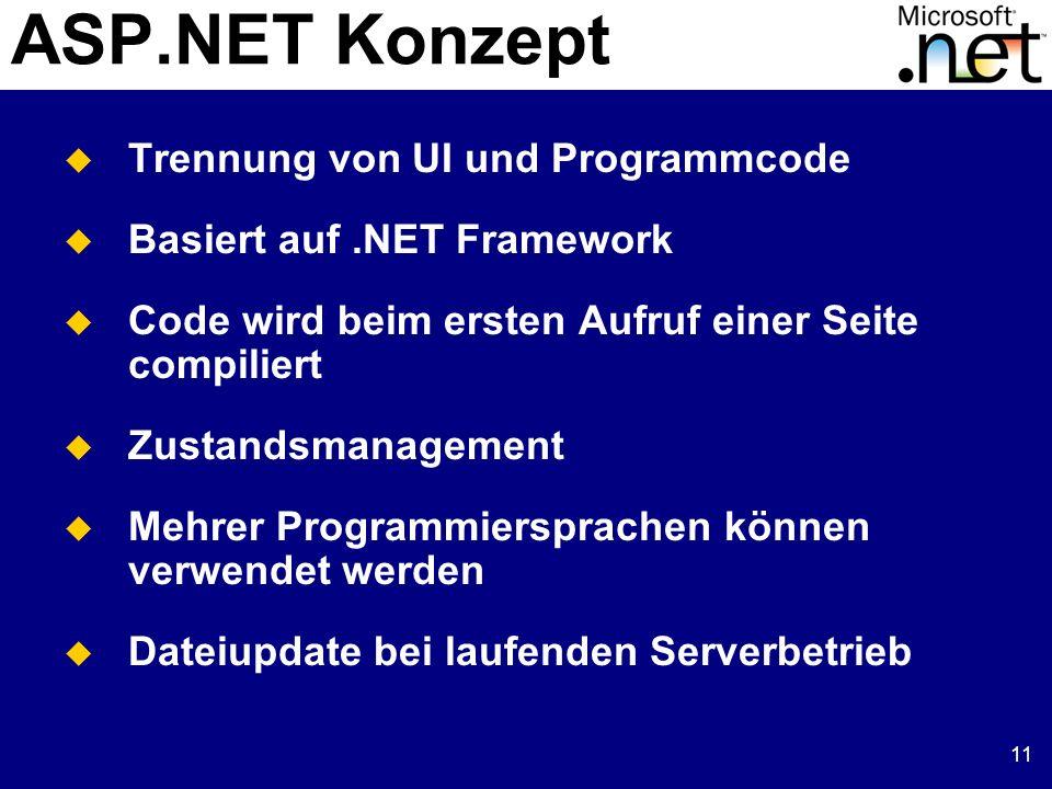 11 ASP.NET Konzept Trennung von UI und Programmcode Basiert auf.NET Framework Code wird beim ersten Aufruf einer Seite compiliert Zustandsmanagement Mehrer Programmiersprachen können verwendet werden Dateiupdate bei laufenden Serverbetrieb