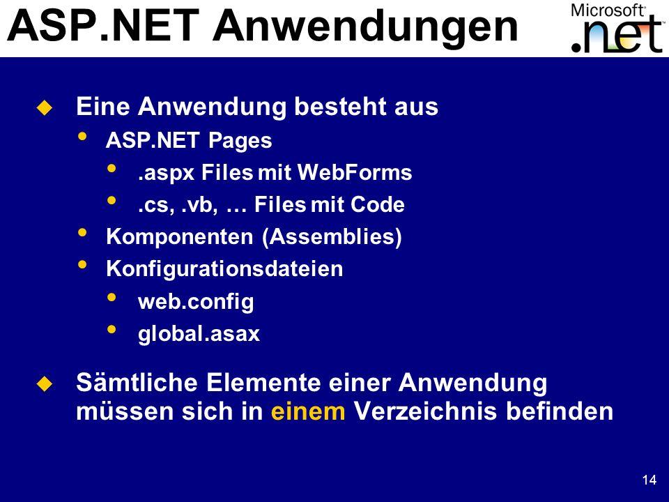 14 ASP.NET Anwendungen Eine Anwendung besteht aus ASP.NET Pages.aspx Files mit WebForms.cs,.vb, … Files mit Code Komponenten (Assemblies) Konfigurationsdateien web.config global.asax Sämtliche Elemente einer Anwendung müssen sich in einem Verzeichnis befinden