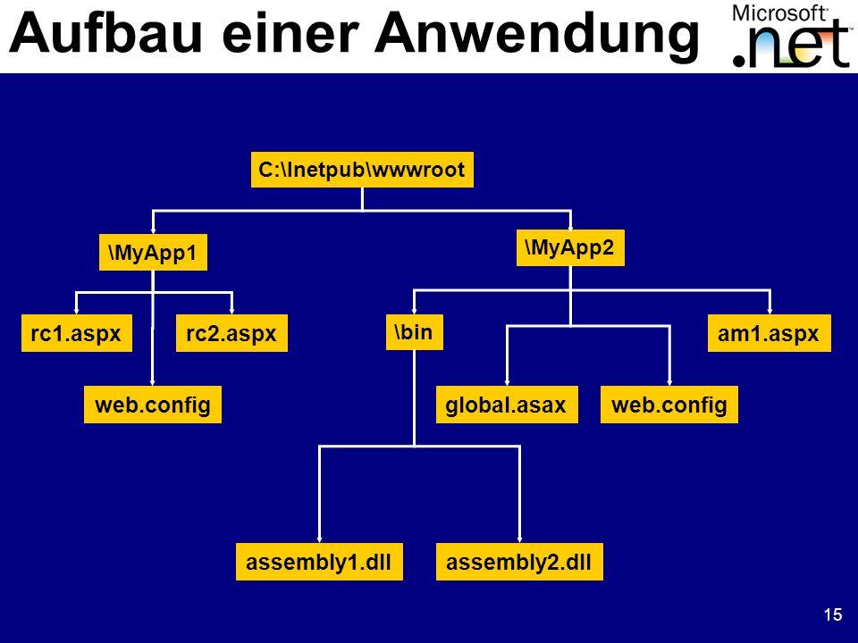15 am1.aspx web.config C:\Inetpub\wwwroot global.asaxweb.config rc2.aspxrc1.aspx \MyApp1 \MyApp2 assembly1.dllassembly2.dll \bin Aufbau einer Anwendung
